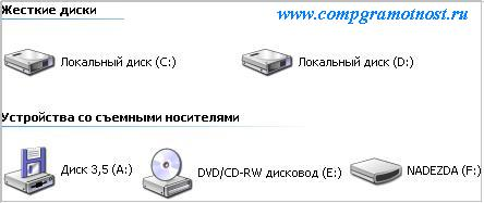 Диски Windows XP