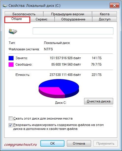 Свойства Диска Windows 7