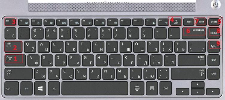 ноутбук Caps Lock Tab Esc Num Lock Ins
