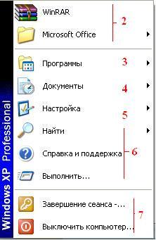 Главное меню Windows XP