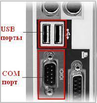 USB и COM порты