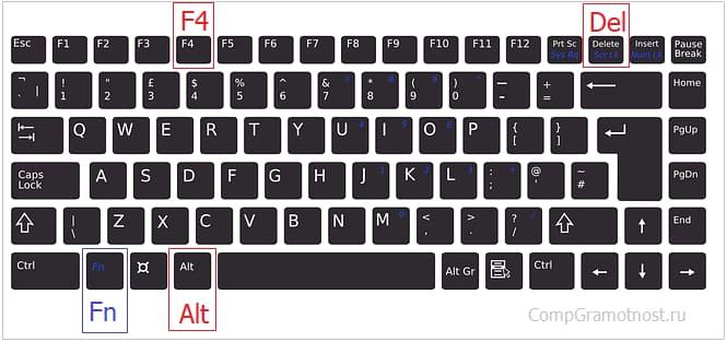 что такое горячие клавиши