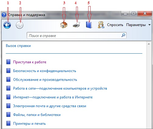 Кнопки Справка и поддержка Windows 7