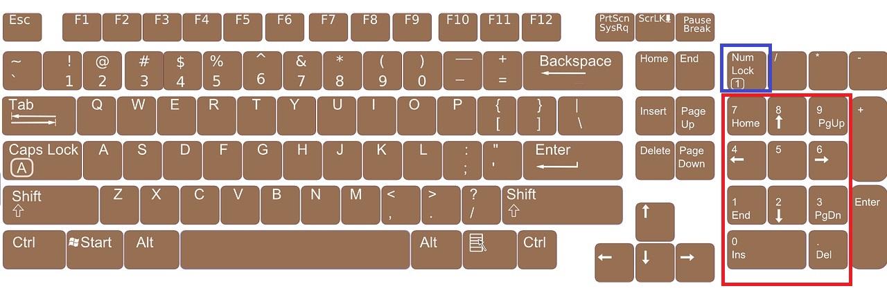 ноутбук малая цифровая клавиатура