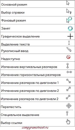 указатели компьютерной мыши