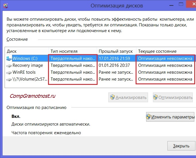 оптимизация дисков Windows 8
