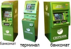 терминал и банкомат сбербанка