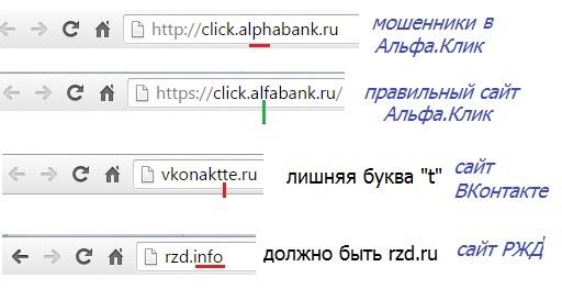 фишинговые сайты в браузере