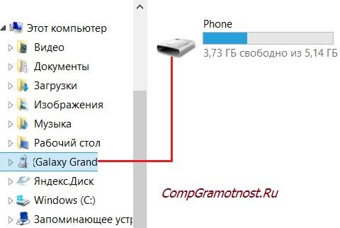 Phone на Андроиде
