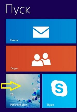 классический режим Windows 8.1