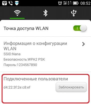 Подключенные пользователи к Wi fi