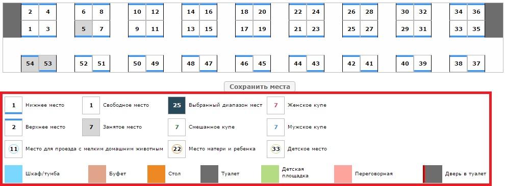 места в поезде РЖД