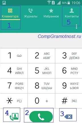 Окно «Телефон» для звонков с Андроида