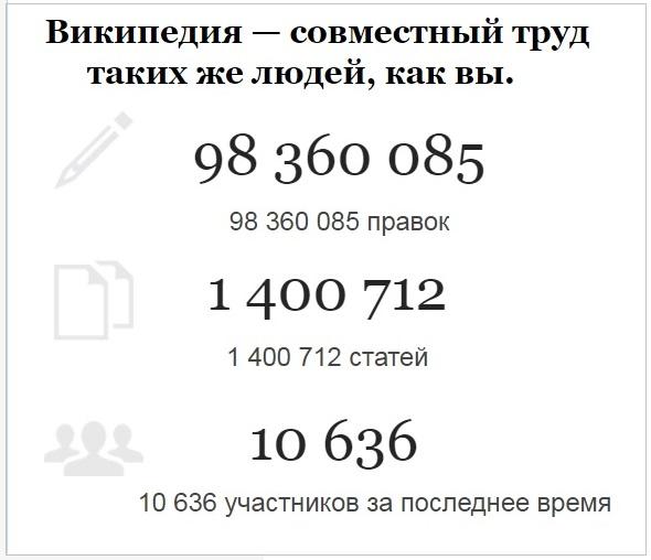 количество статей и участников в Википедии
