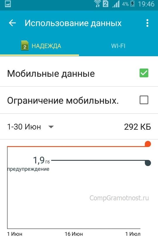 Нет ограничения мобильных данных