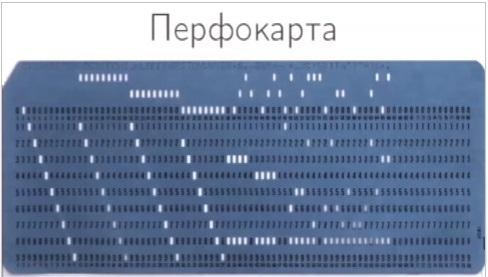 Перфокарта от IBM 360