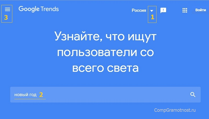 Анализ запросов в Гугл Тренде