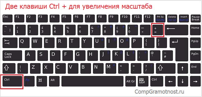 Клавиши для увеличения масштаба в браузере