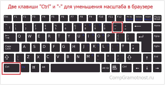 клавиши уменьшить масштаб в браузере