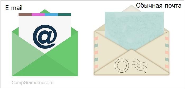 Почта России или электронная почта