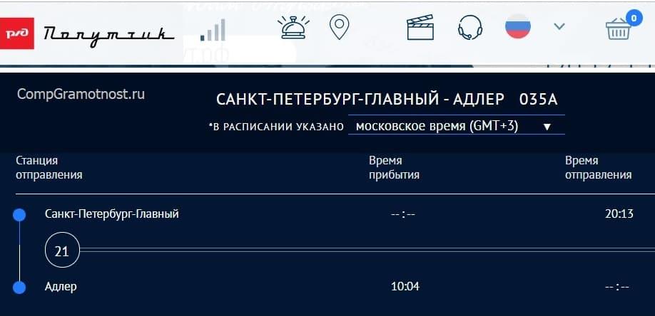информация с внутреннего портала РЖД о движении поезда