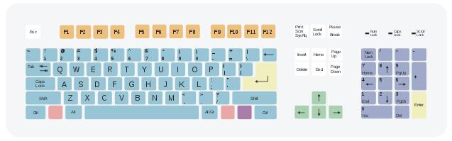 полноразмерная клавиатура со 104 клавишами