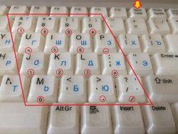 надписи малой цифровой клавиатуры расположены с торца на клавиатуре ограниченного размера