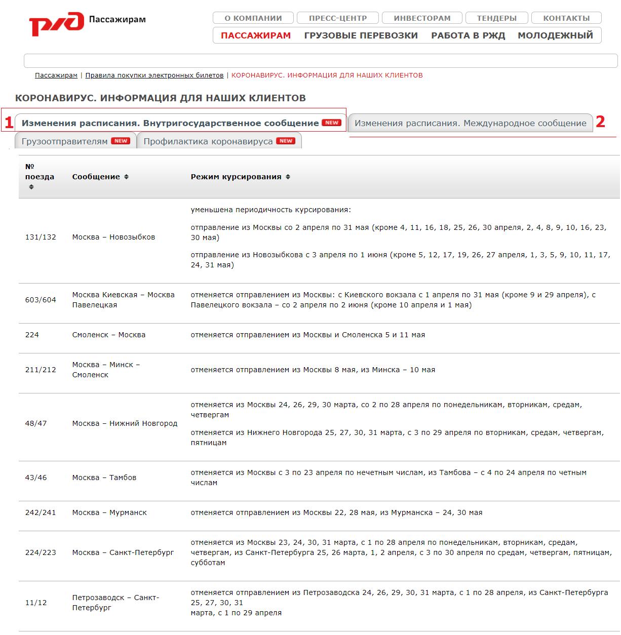 коронавирус изменения в расписании РЖД