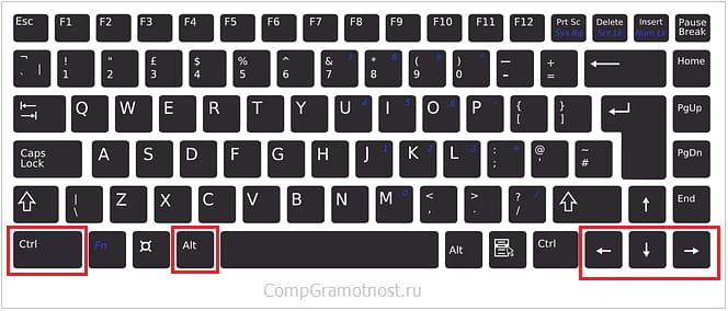 Горячие клавиши перевернуть экран
