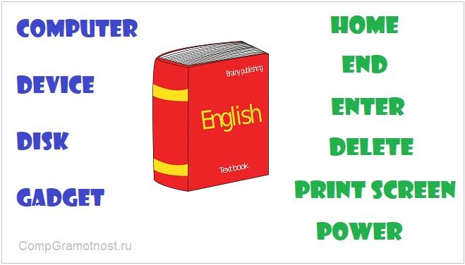 Английские слова для пользователей компьютера