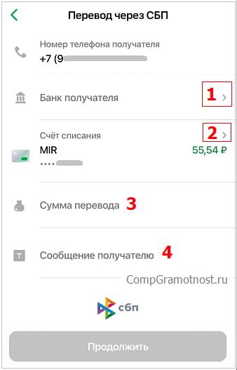 Телефон банк сумма перевода СБП